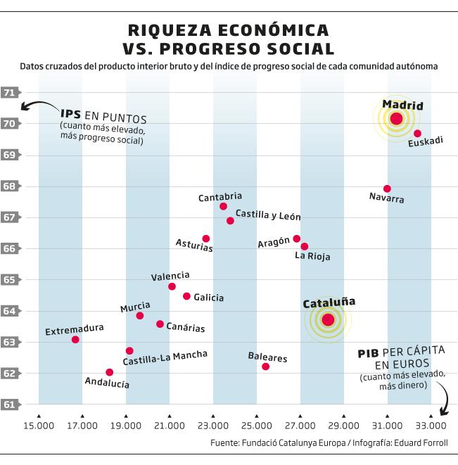 factura-social-deficit-fiscal-catalan_2040406212_54874853_651x661